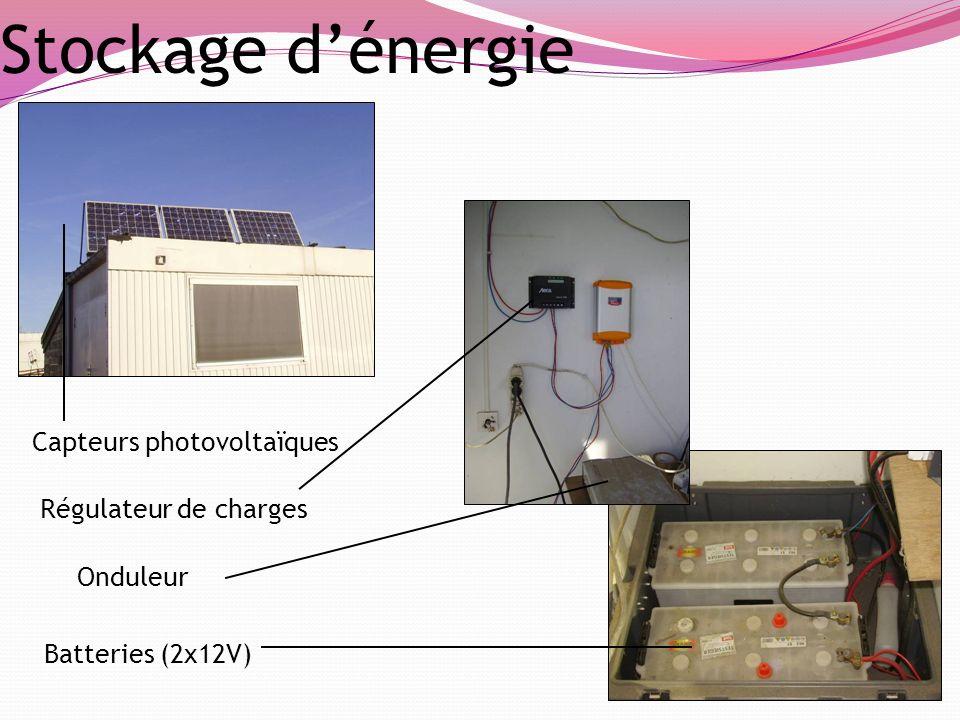 Stockage d'énergie Capteurs photovoltaïques Régulateur de charges