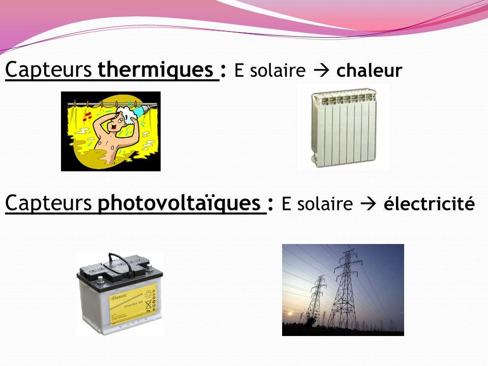 Capteurs thermiques : E solaire  chaleur