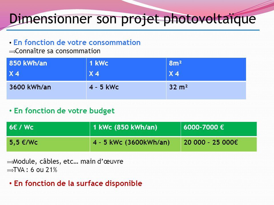 Dimensionner son projet photovoltaïque