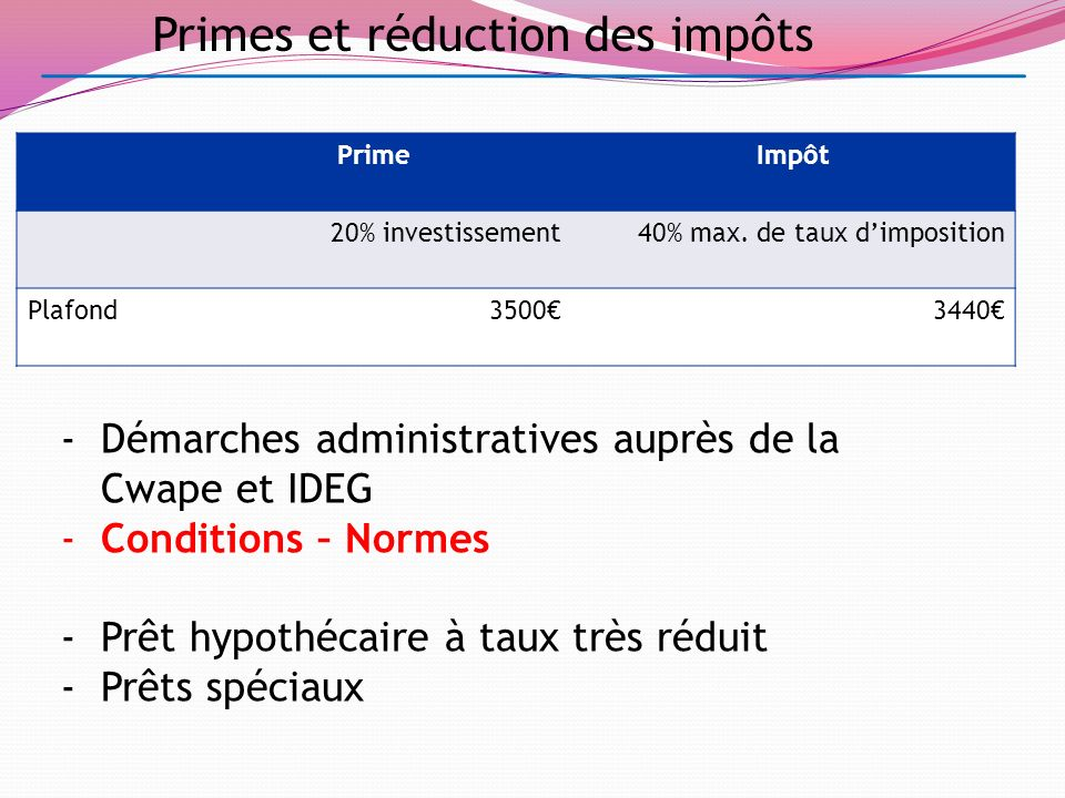 Primes et réduction des impôts