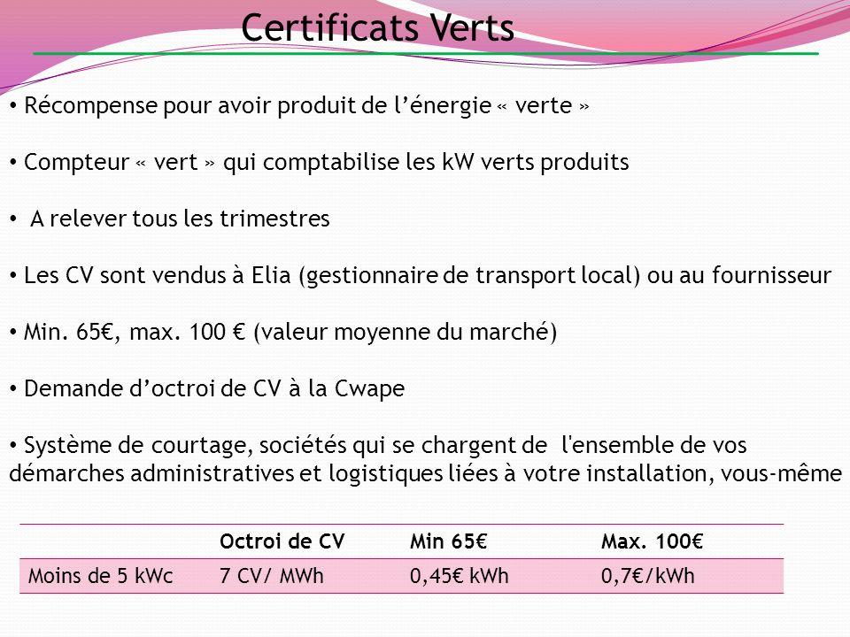 Certificats Verts Récompense pour avoir produit de l'énergie « verte »