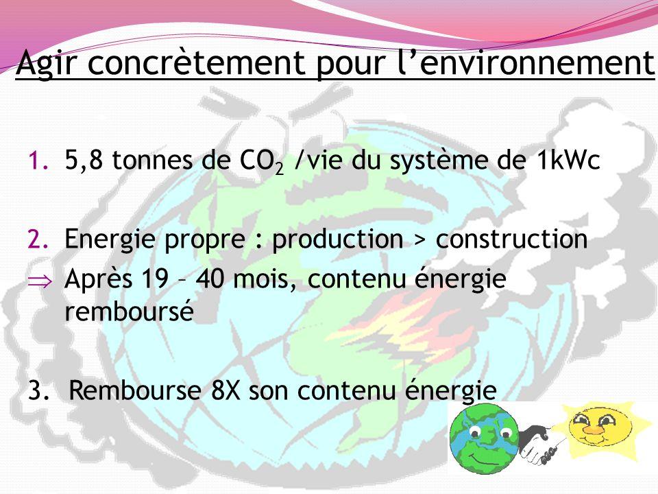 Agir concrètement pour l'environnement