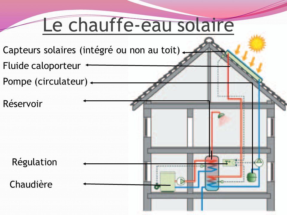 Le chauffe-eau solaire