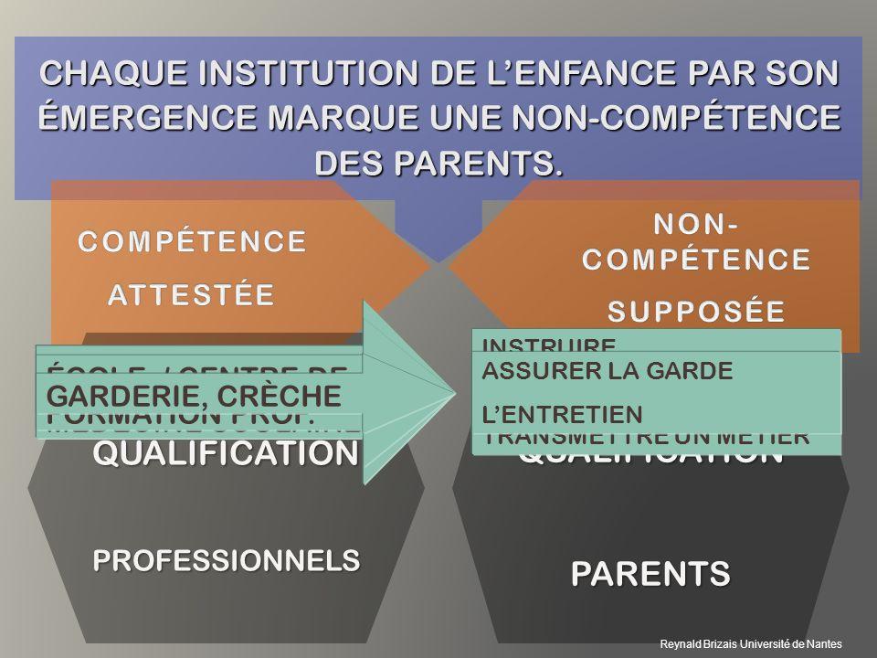 Reynald Brizais Université de Nantes