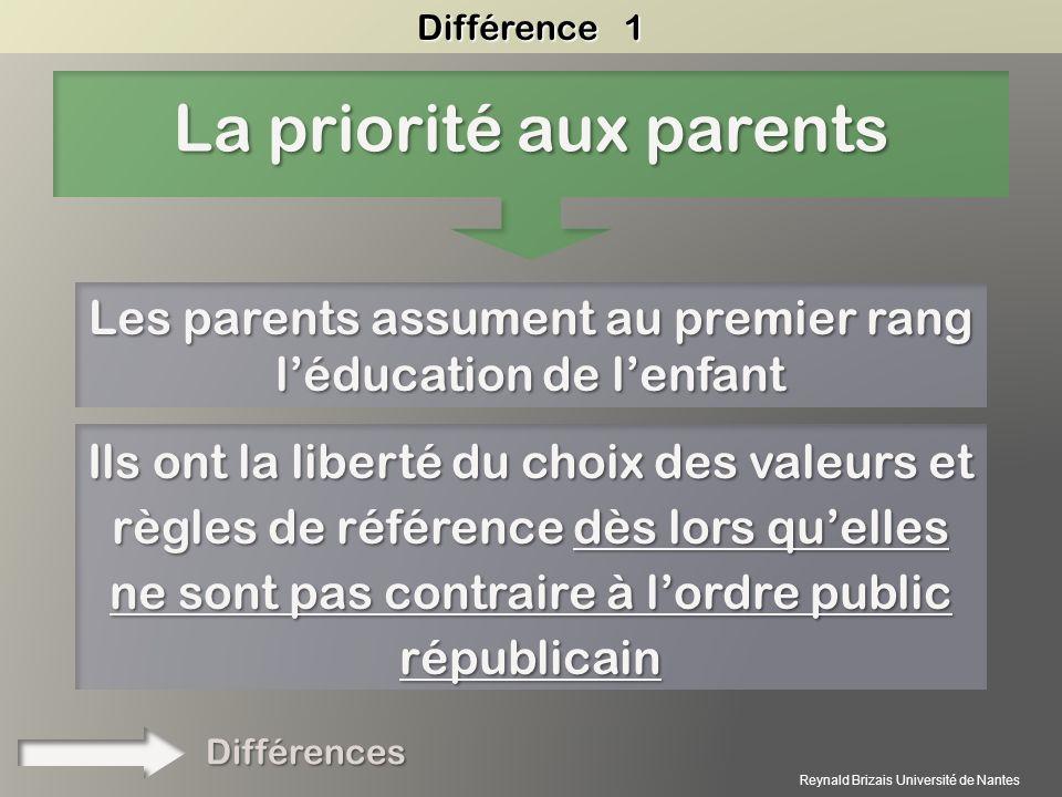 La priorité aux parents