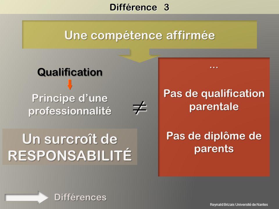  Un surcroît de RESPONSABILITÉ Une compétence affirmée Qualification