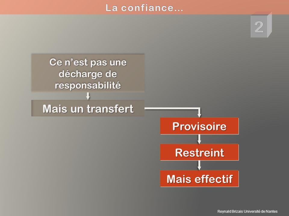 2 Mais un transfert Provisoire Restreint Mais effectif La confiance…