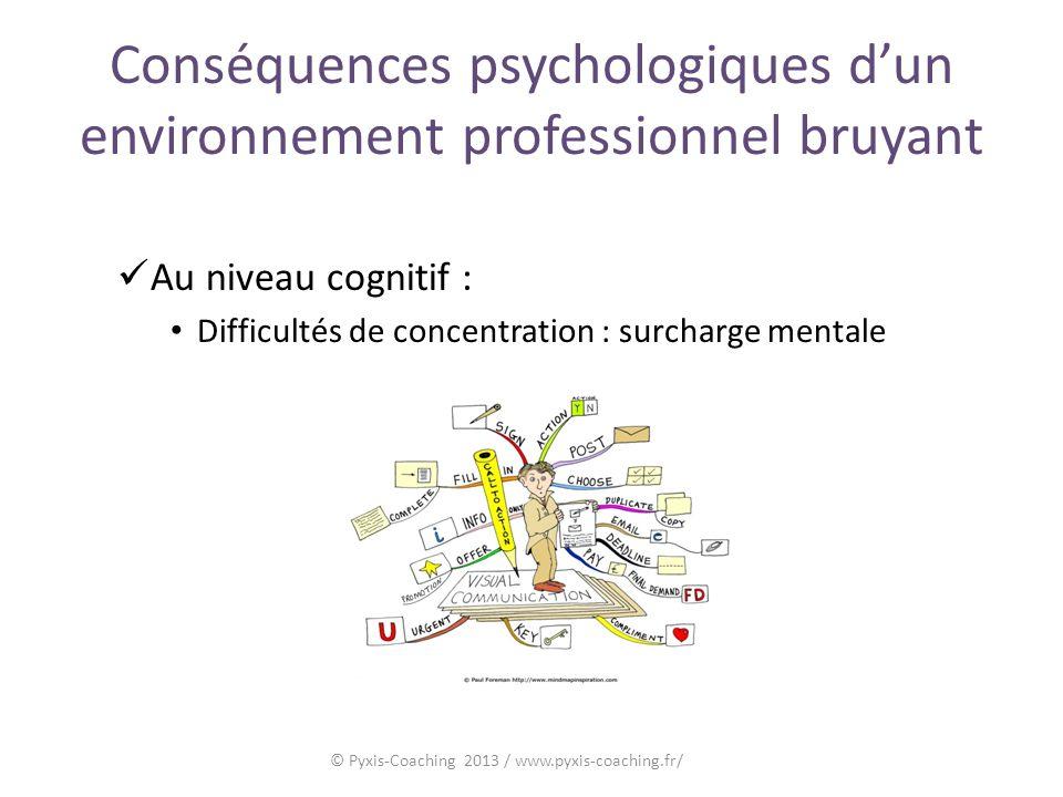 Conséquences psychologiques d'un environnement professionnel bruyant
