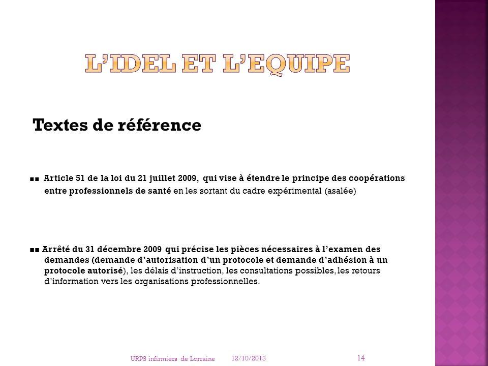 L'IDEL et l'Equipe Textes de référence
