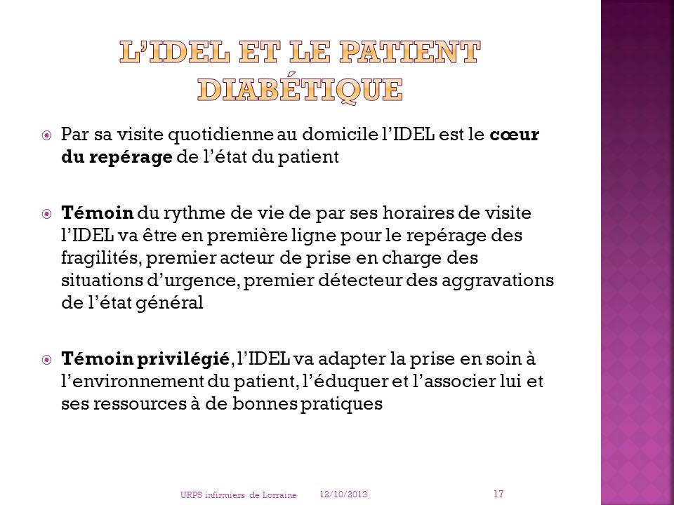 L'IDEL et le patient diabétique