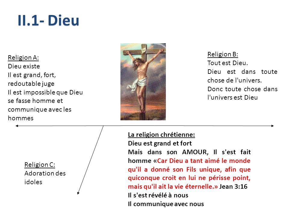 II.1- Dieu Religion B: Religion A: Tout est Dieu. Dieu existe