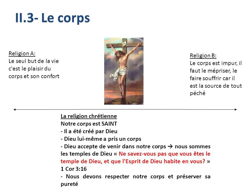 II.3- Le corps Religion A: Religion B: