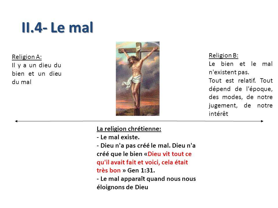 II.4- Le mal Religion B: Religion A: Le bien et le mal n existent pas.