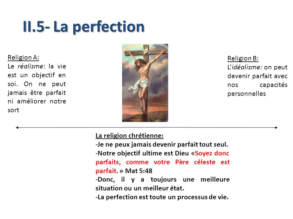 II.5- La perfection Religion A: Religion B: