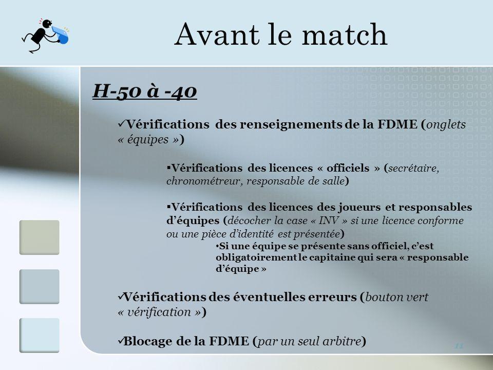 Avant le match H-50 à -40. Vérifications des renseignements de la FDME (onglets « équipes »)