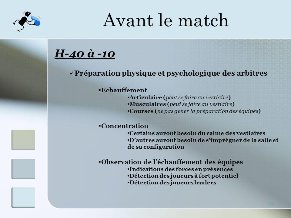 Avant le match H-40 à -10. Préparation physique et psychologique des arbitres. Echauffement. Articulaire (peut se faire au vestiaire)