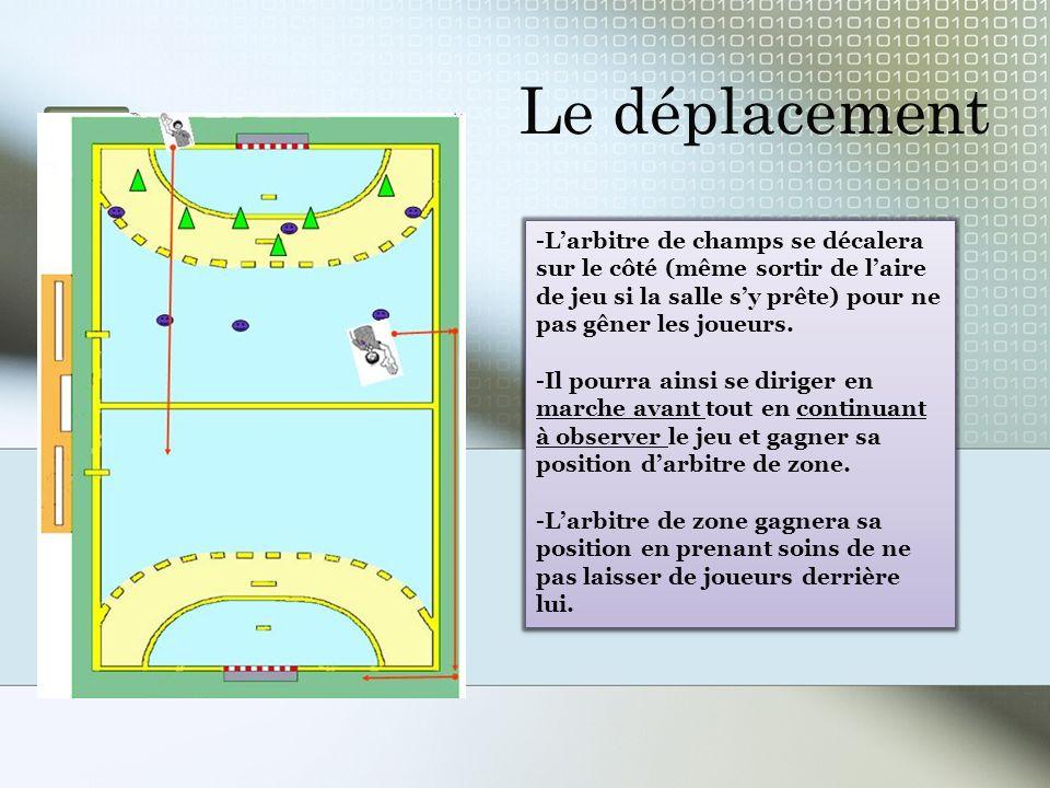 Le déplacement -L'arbitre de champs se décalera sur le côté (même sortir de l'aire de jeu si la salle s'y prête) pour ne pas gêner les joueurs.