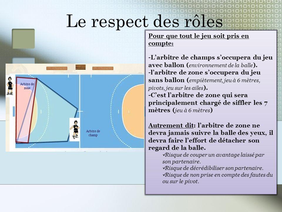 Le respect des rôles Pour que tout le jeu soit pris en compte: