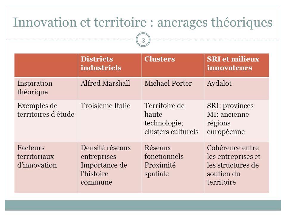 Innovation et territoire : ancrages théoriques