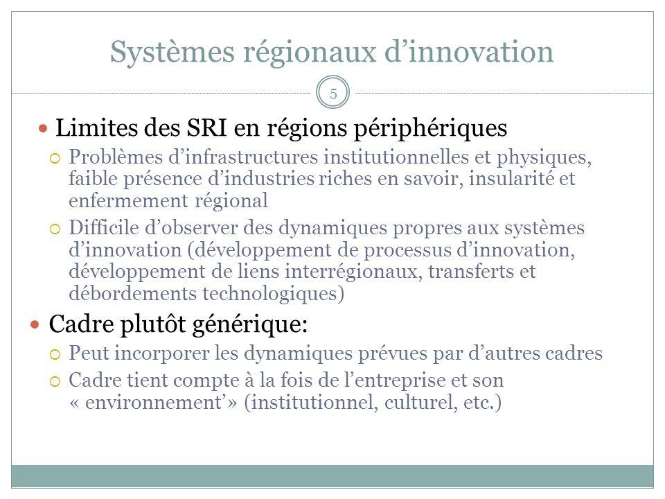 Systèmes régionaux d'innovation