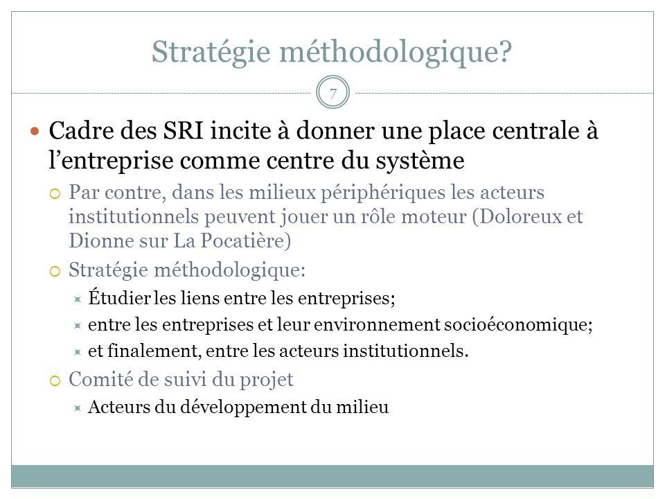 Stratégie méthodologique