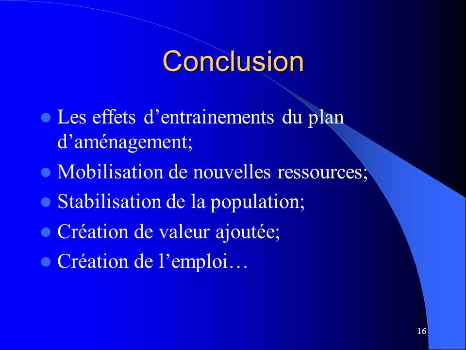 Conclusion Les effets d'entrainements du plan d'aménagement;