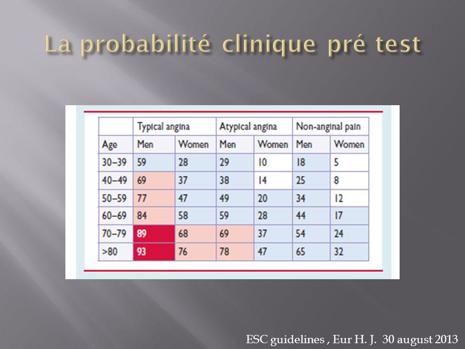 La probabilité clinique pré test