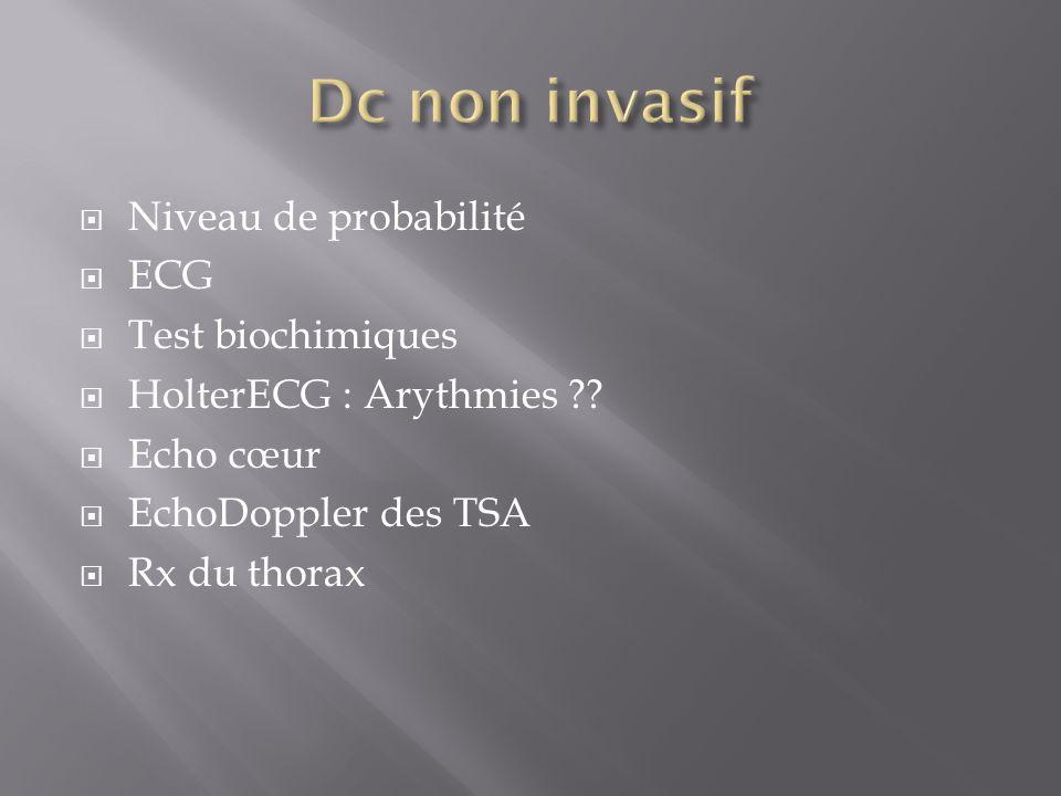Dc non invasif Niveau de probabilité ECG Test biochimiques
