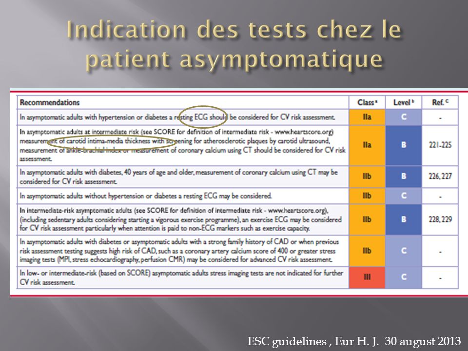 Indication des tests chez le patient asymptomatique