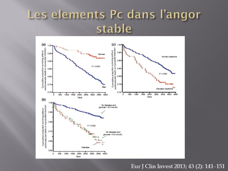 Les elements Pc dans l'angor stable