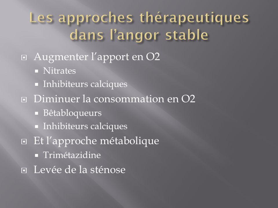 Les approches thérapeutiques dans l'angor stable