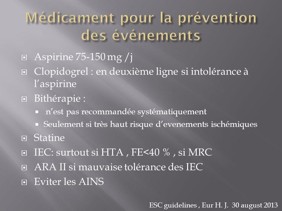 Médicament pour la prévention des événements