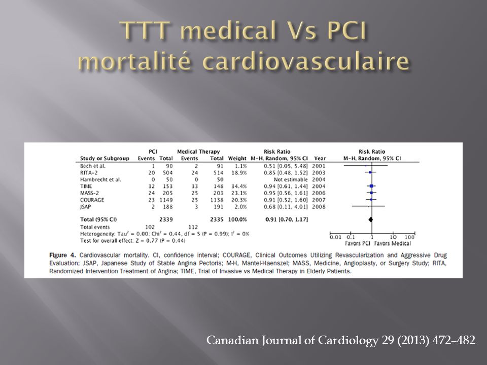 TTT medical Vs PCI mortalité cardiovasculaire