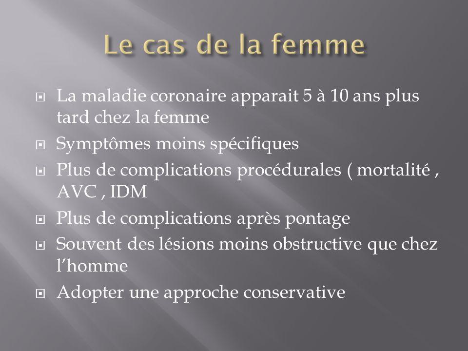 Le cas de la femme La maladie coronaire apparait 5 à 10 ans plus tard chez la femme. Symptômes moins spécifiques.