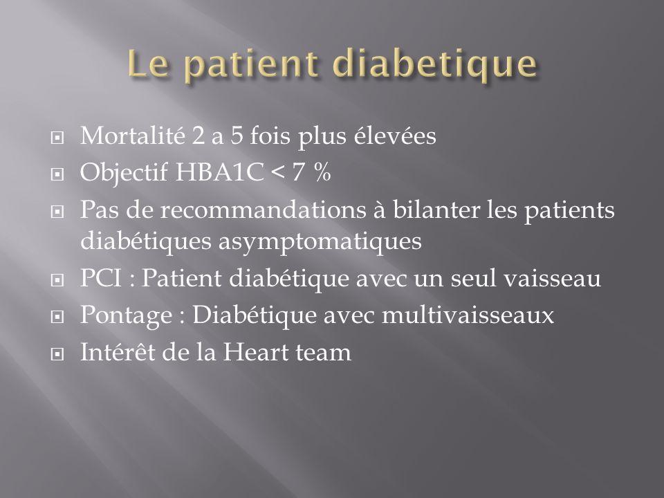 Le patient diabetique Mortalité 2 a 5 fois plus élevées
