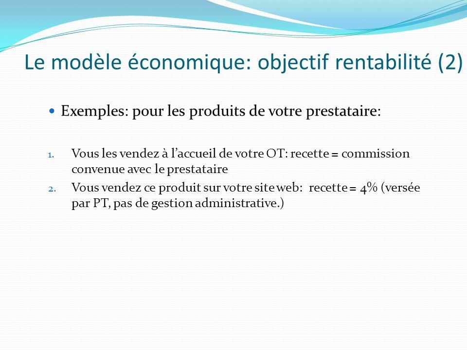 Le modèle économique: objectif rentabilité (2)