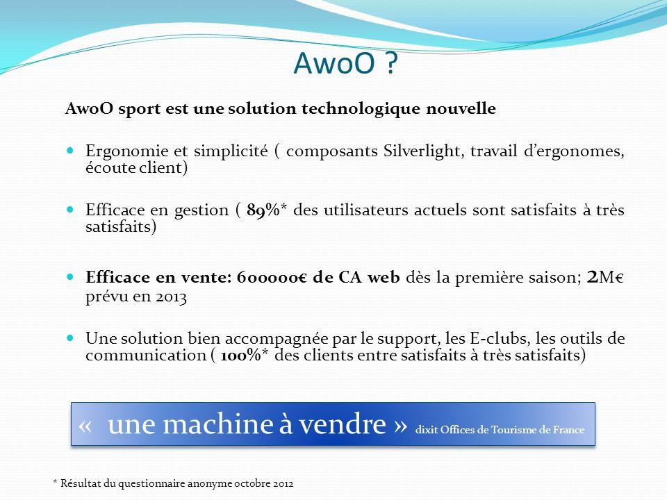 AwoO « une machine à vendre » dixit Offices de Tourisme de France