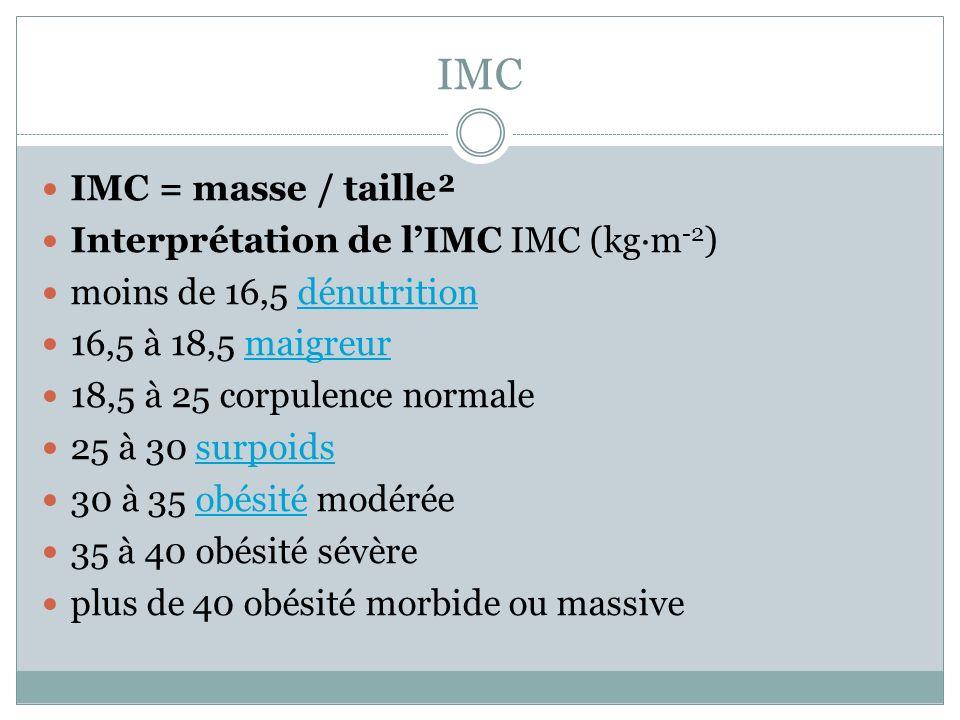IMC IMC = masse / taille² Interprétation de l'IMC IMC (kg·m-2)