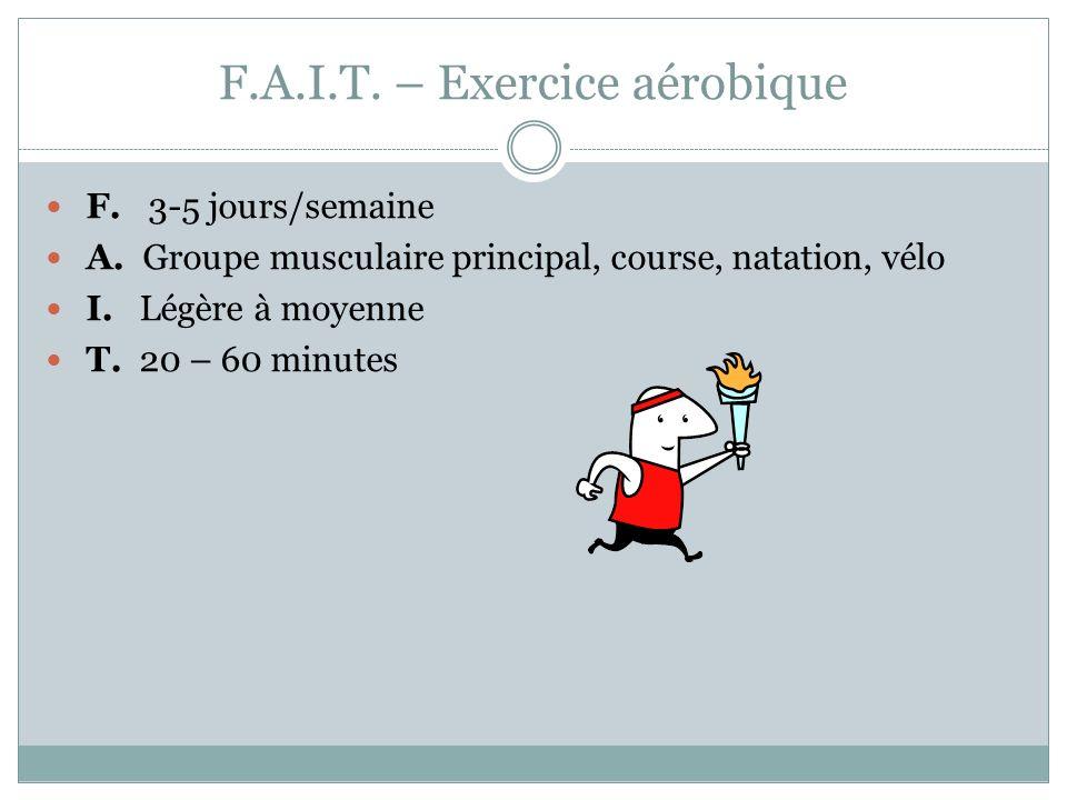 F.A.I.T. – Exercice aérobique