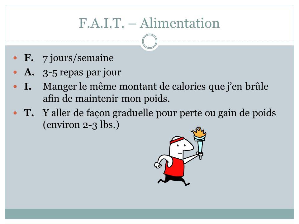 F.A.I.T. – Alimentation F. 7 jours/semaine A. 3-5 repas par jour
