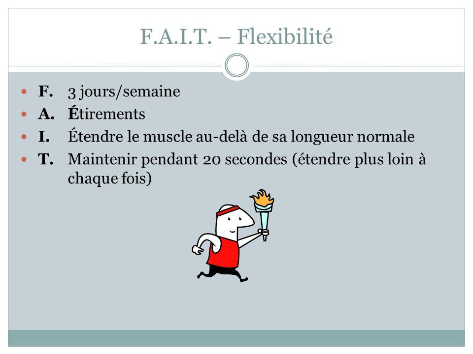 F.A.I.T. – Flexibilité F. 3 jours/semaine A. Étirements