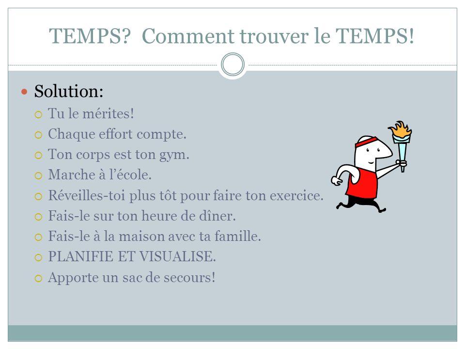 TEMPS Comment trouver le TEMPS!