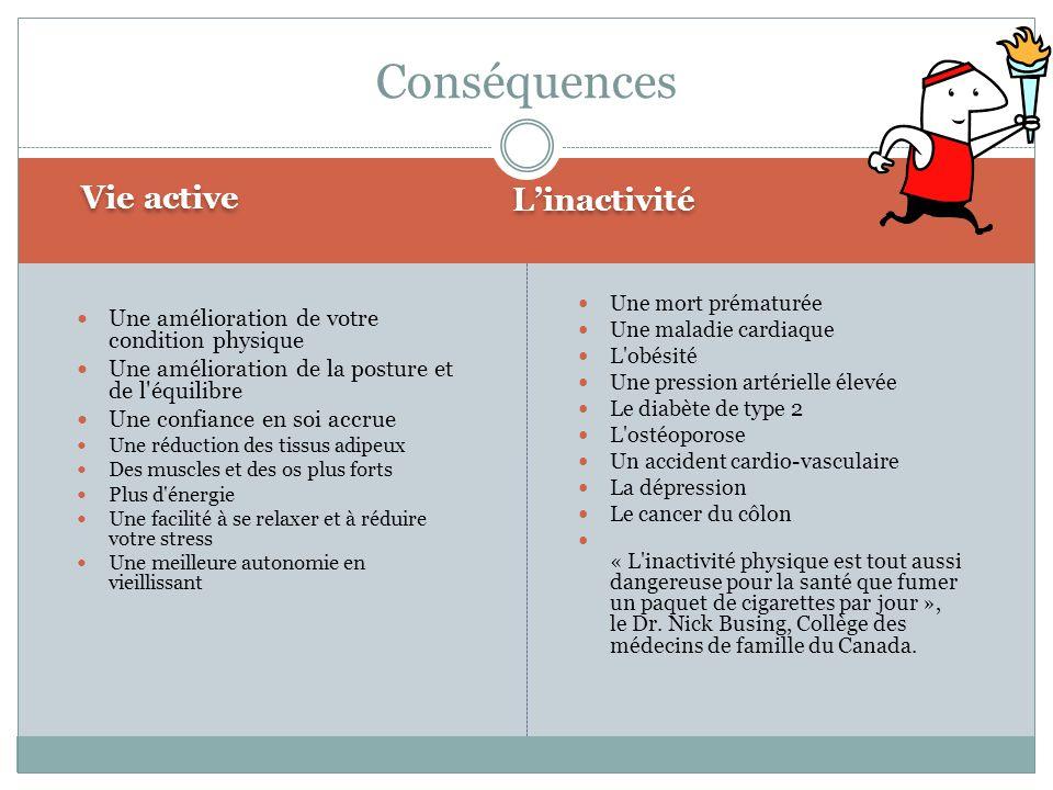 Conséquences Vie active L'inactivité