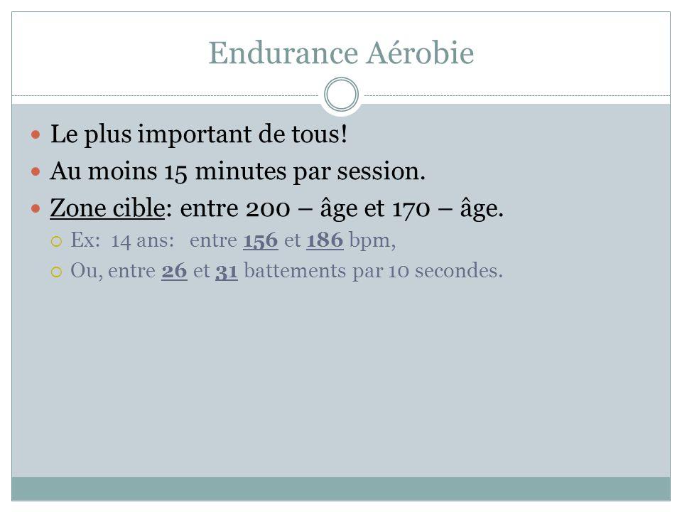 Endurance Aérobie Le plus important de tous!