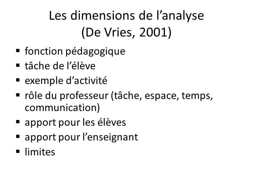 Les dimensions de l'analyse (De Vries, 2001)