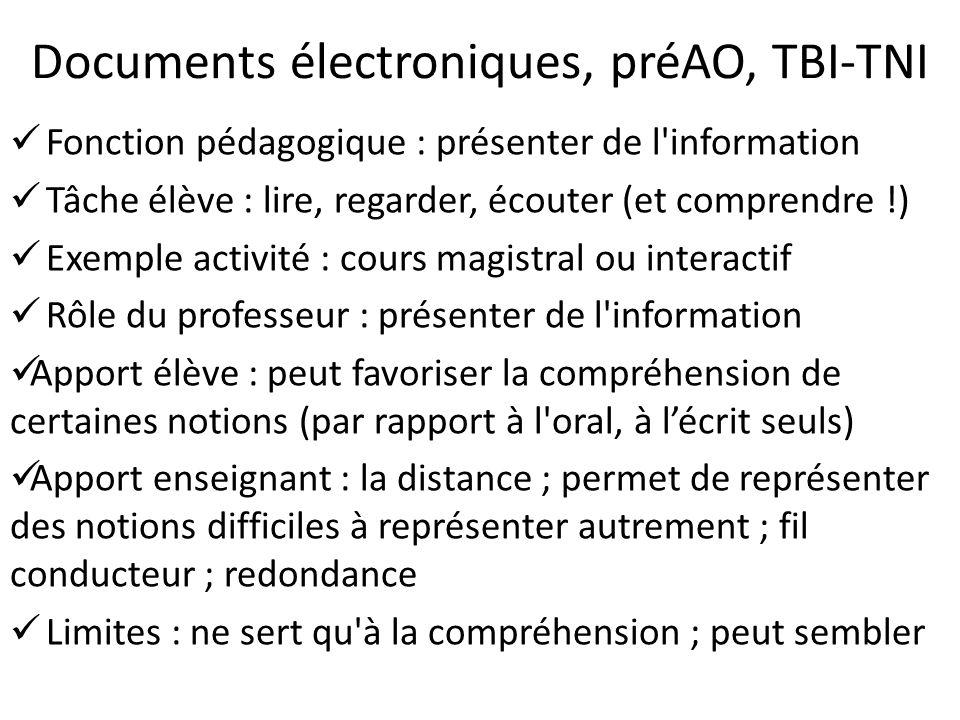 Documents électroniques, préAO, TBI-TNI
