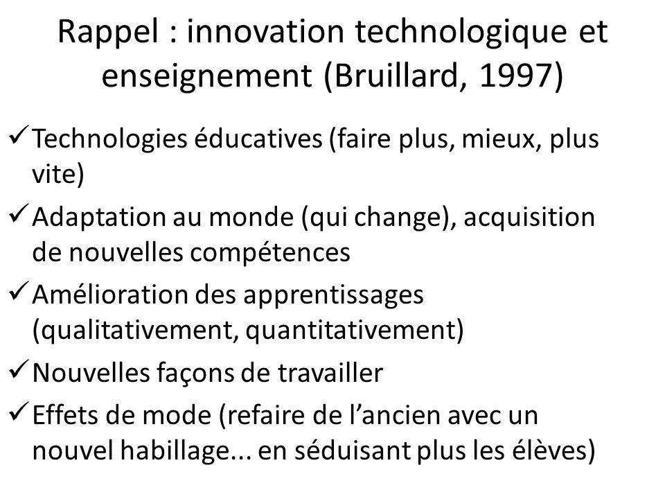 Rappel : innovation technologique et enseignement (Bruillard, 1997)