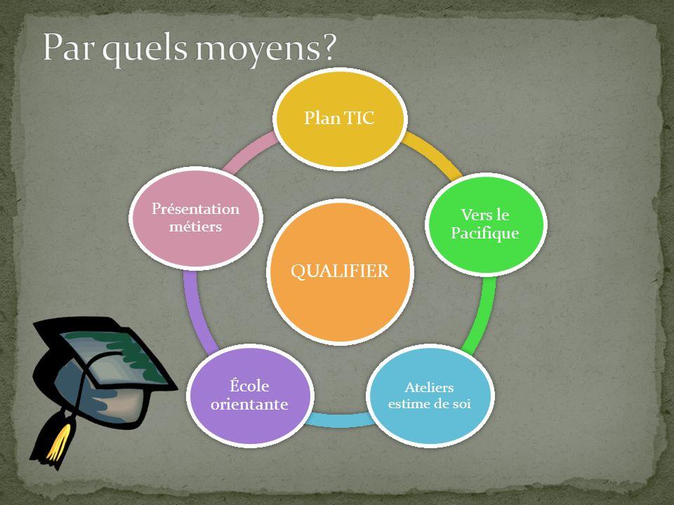 Par quels moyens Plan TIC QUALIFIER Vers le Pacifique