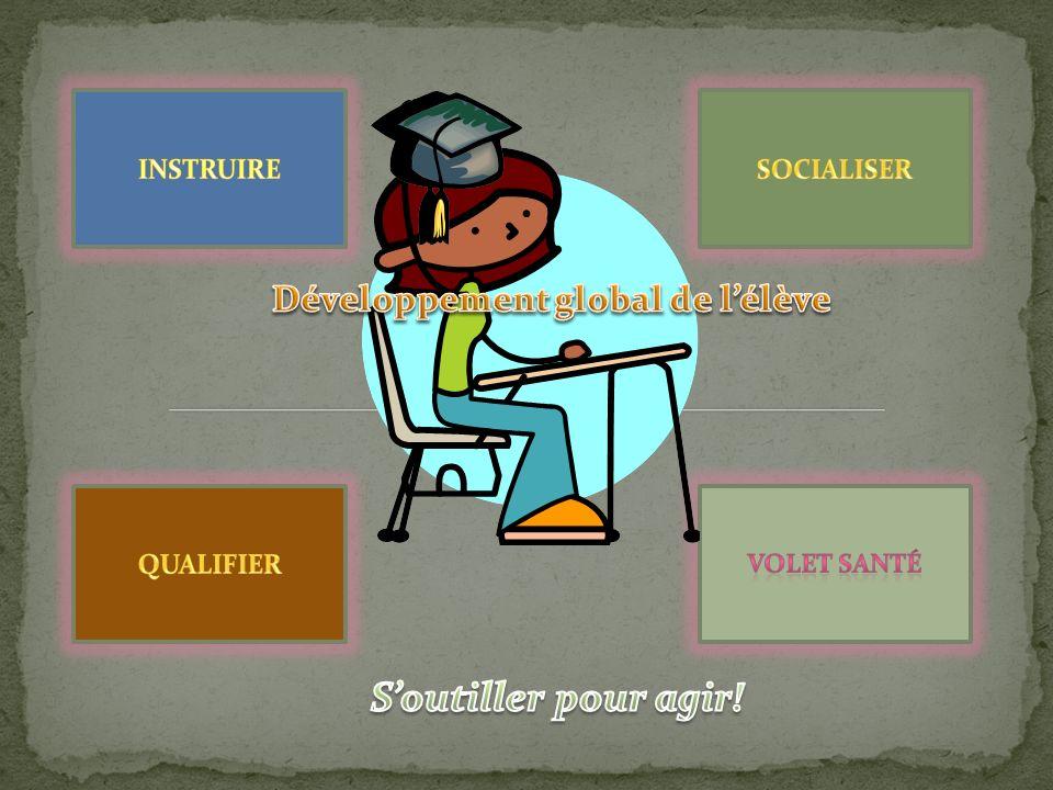 Développement global de l'élève