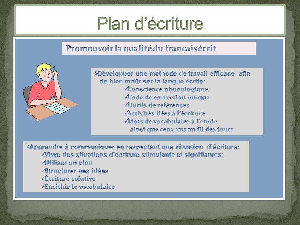 Plan d'écriture Promouvoir la qualité du français écrit